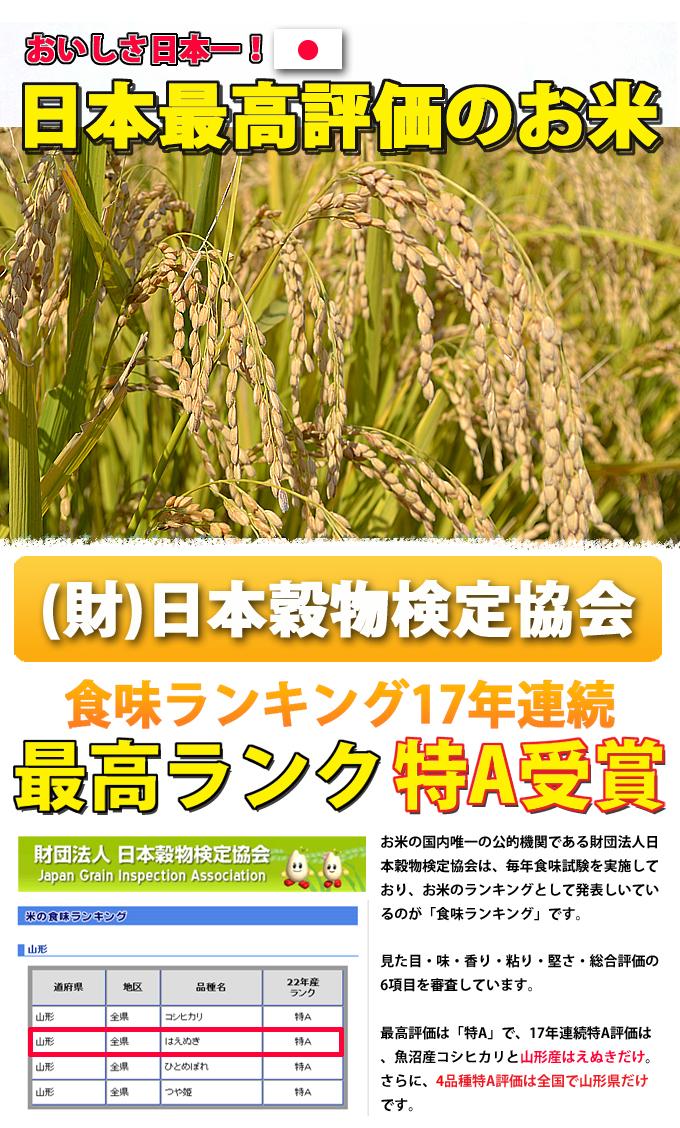 おいしさ日本一!日本最高評価のお米。(財)日本穀物検定協会の食味ランキング17年連続で最高ランク特A受賞。お米の国内唯一の公的機関である日本穀物検定協会は、毎年お米の食味試験を実施しており、お米のランキングとして発表しているのが食味ランキングです。見た目・味・香り・粘り・堅さ・総合評価の6項目を審査しています。最高評価は特Aで、17年連続特A評価は、魚沼産コシヒカリと山形県産はえぬきのみ。さらに、4品種特A評価は、全国で山形県だけです。